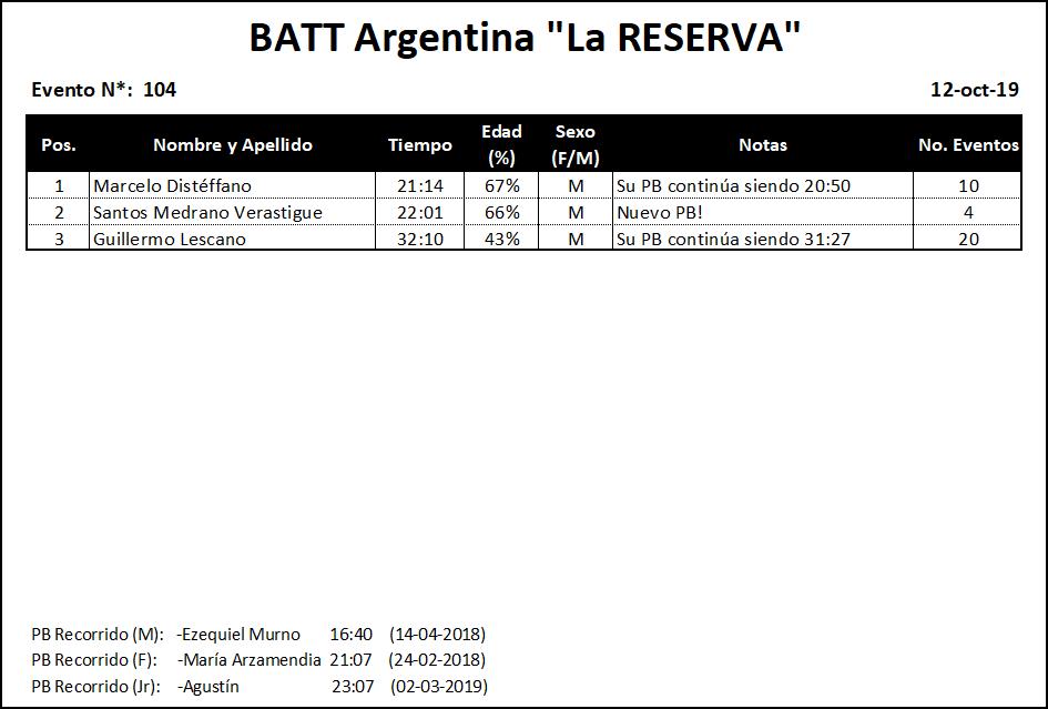 Results #104 v1