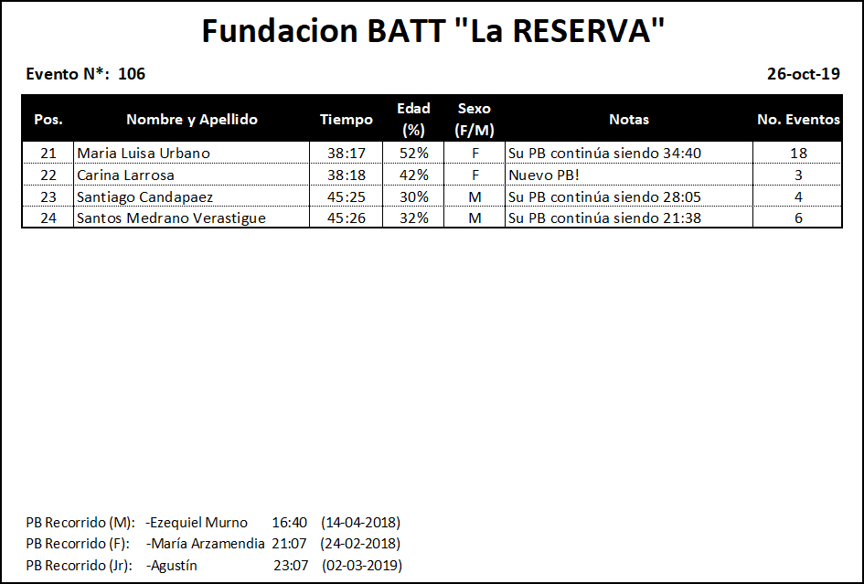 Results #106 v2