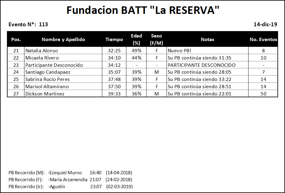 Results #113 v2