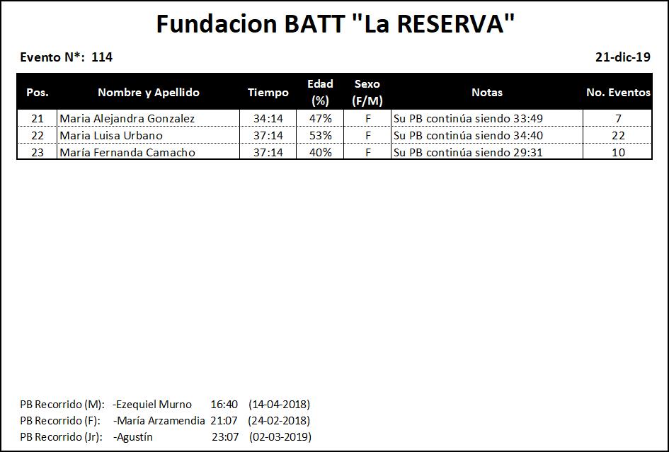 Results #114 v2