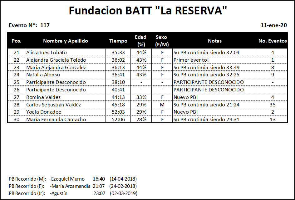 Results #117 v2